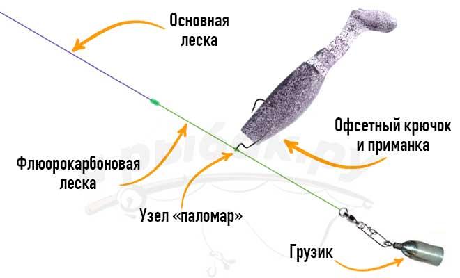 Схема оснастки дроп шот